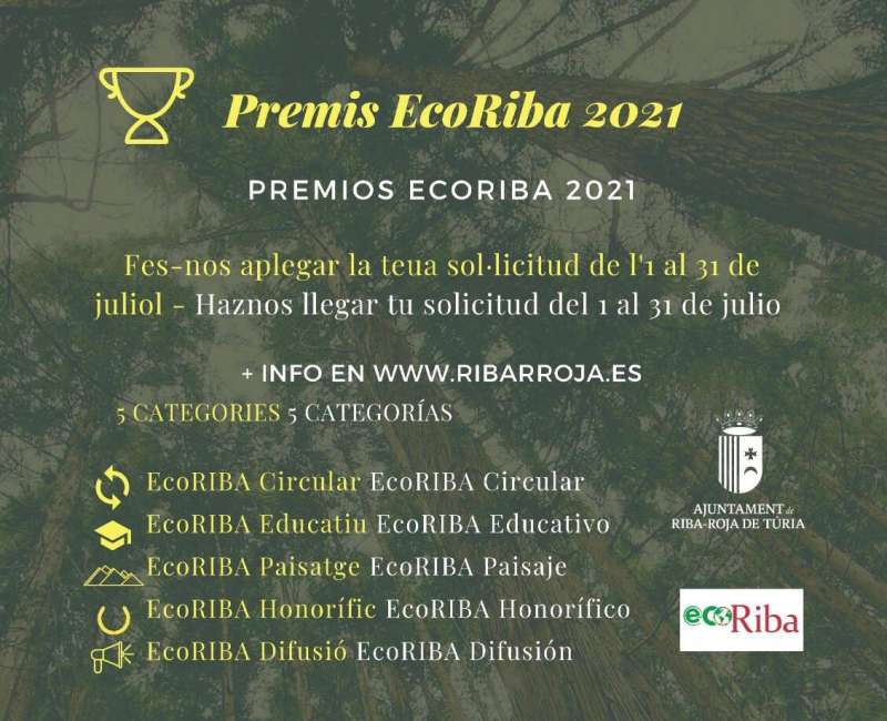 Cartel de EcoRiba. EPDA.