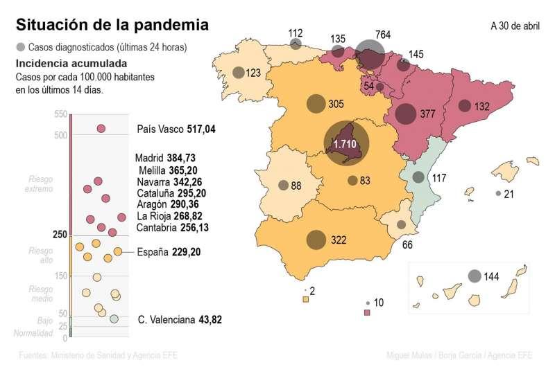 Mapa del virus a 30 de abril en España. EFE